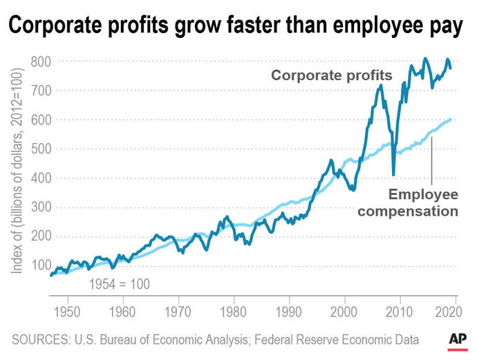 ECON_EXPANSION_CORP_PROFITS