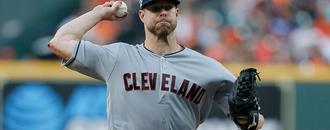 Indians trade Corey Kluber to the Texas Rangers