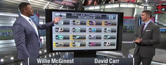 Predicting the result of every game on the Dallas Cowboys