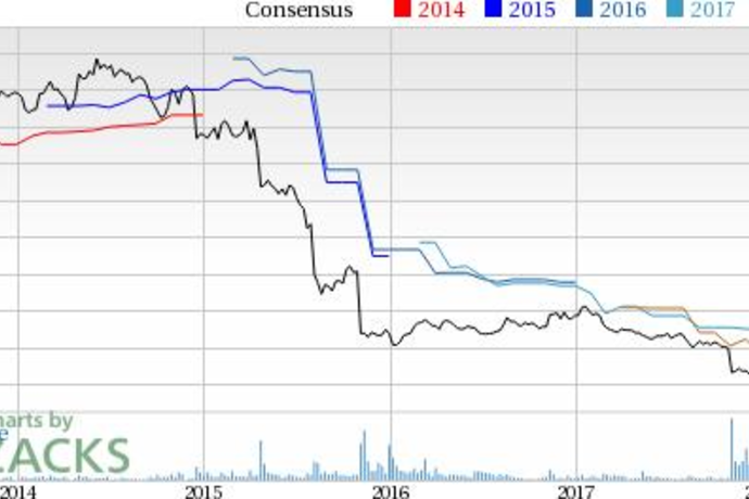 Iconix (ICON) Up 8 3% Since Earnings Report: Can It Continue?