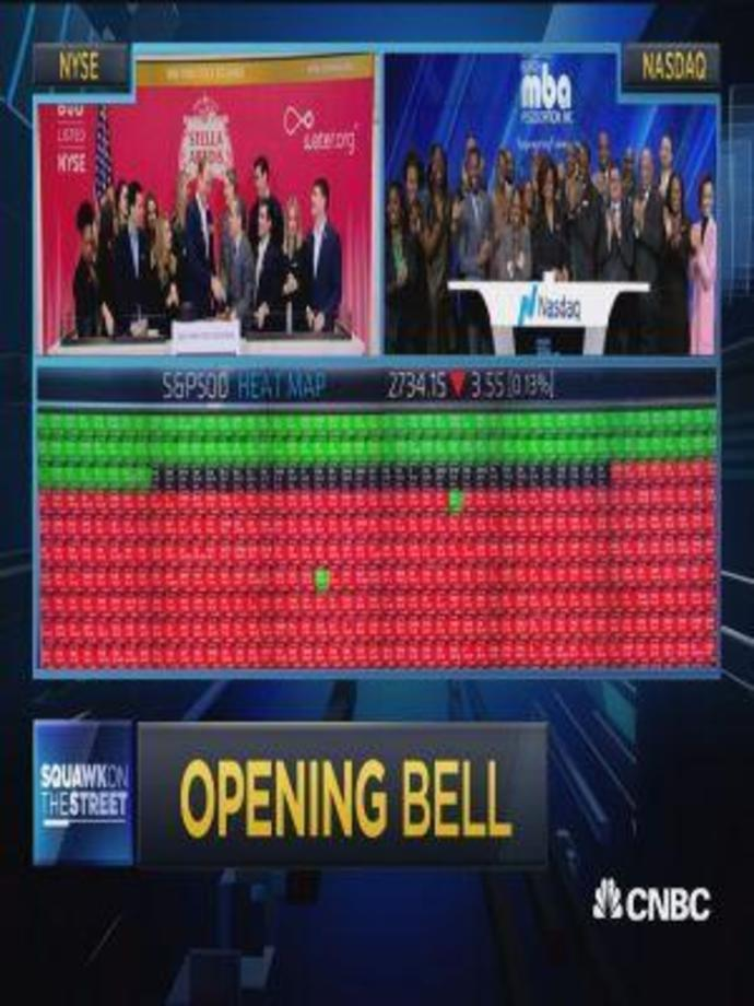 Opening Bell, February 6, 2019
